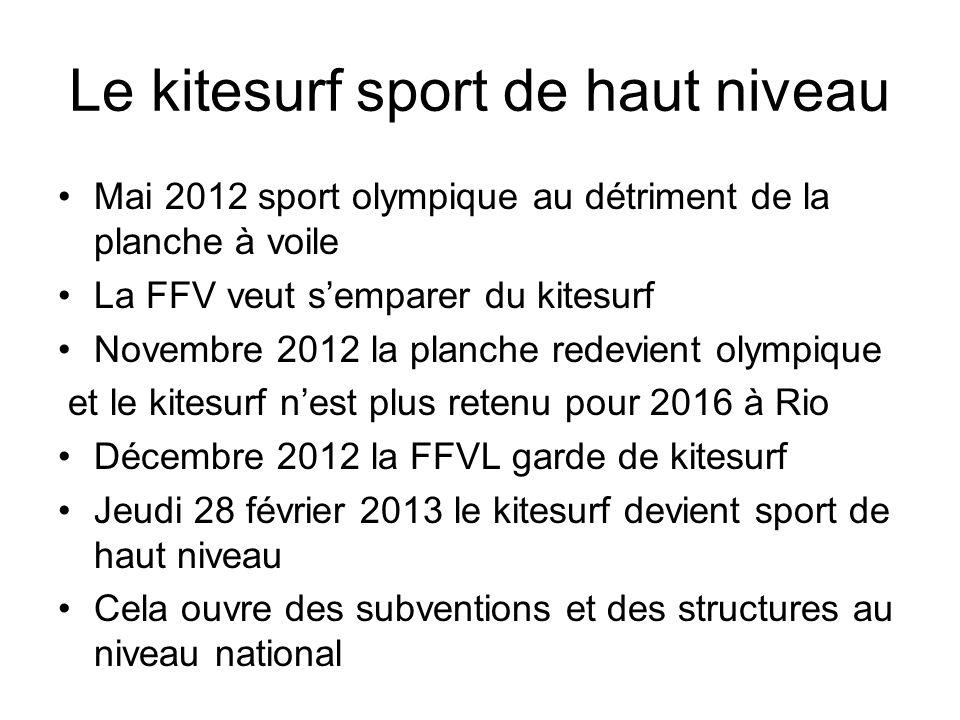 Le kitesurf sport de haut niveau