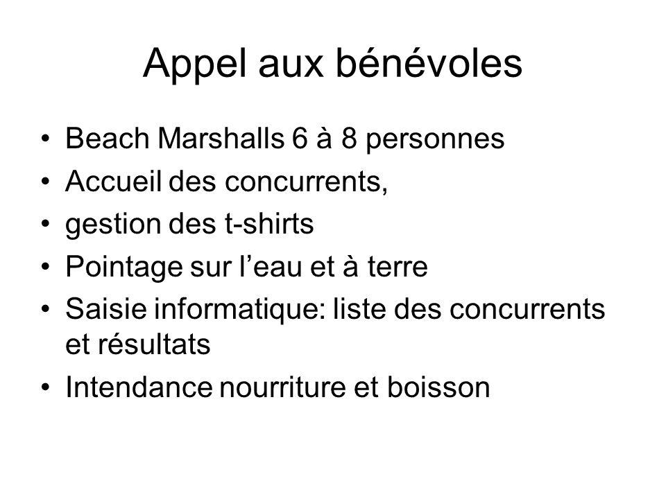 Appel aux bénévoles Beach Marshalls 6 à 8 personnes
