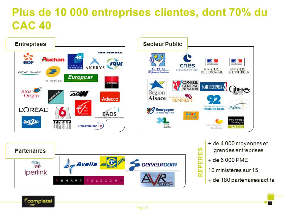 Plus de 10 000 entreprises clientes, dont 70% du CAC 40