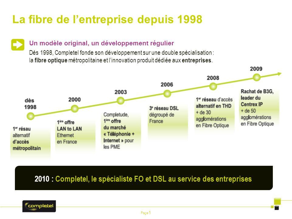 La fibre de l'entreprise depuis 1998