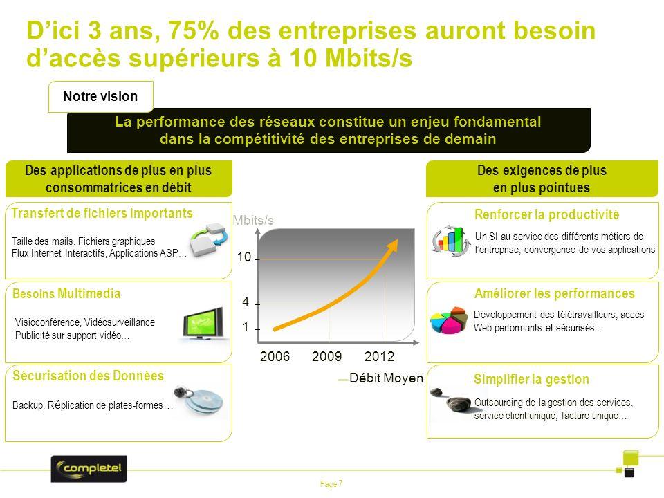 D'ici 3 ans, 75% des entreprises auront besoin d'accès supérieurs à 10 Mbits/s