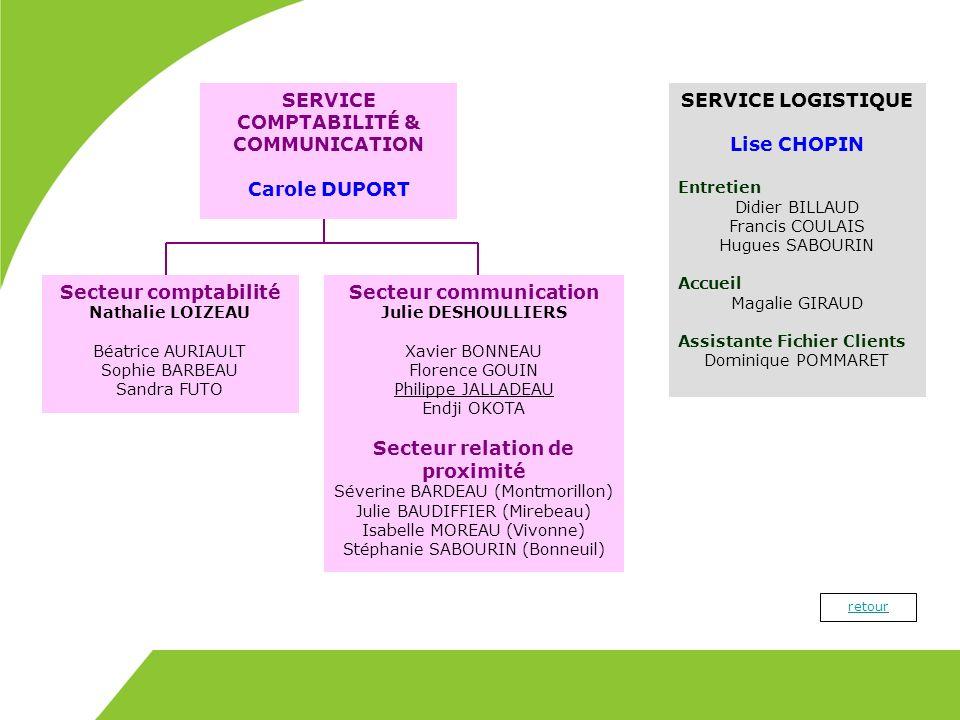 SERVICE COMPTABILITÉ & COMMUNICATION