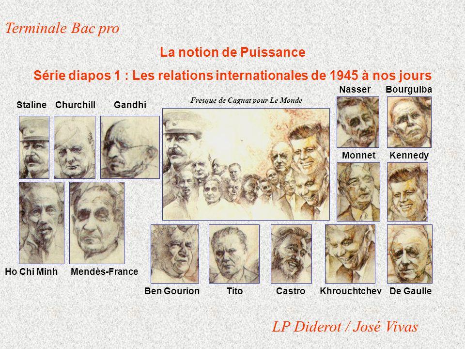 Terminale Bac pro LP Diderot / José Vivas La notion de Puissance