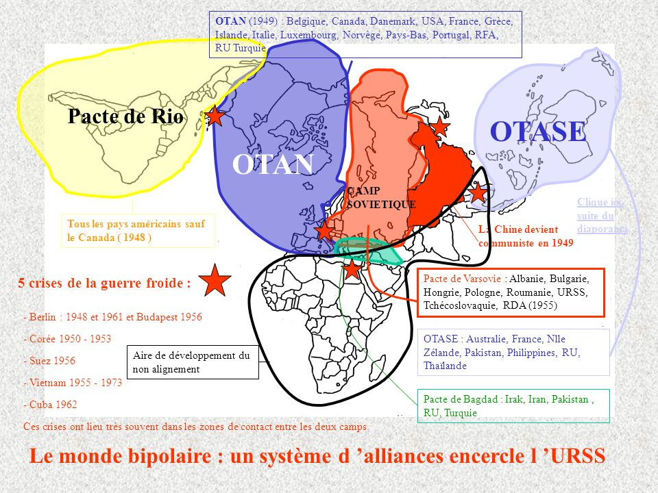 OTAN (1949) : Belgique, Canada, Danemark, USA, France, Grèce, Islande, Italie, Luxembourg, Norvège, Pays-Bas, Portugal, RFA, RU Turquie
