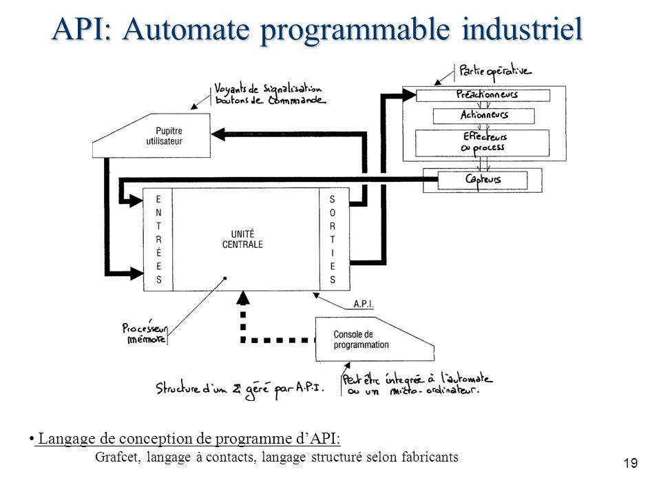 API: Automate programmable industriel
