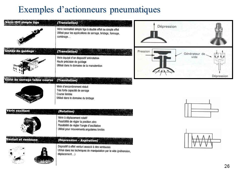 Exemples d'actionneurs pneumatiques
