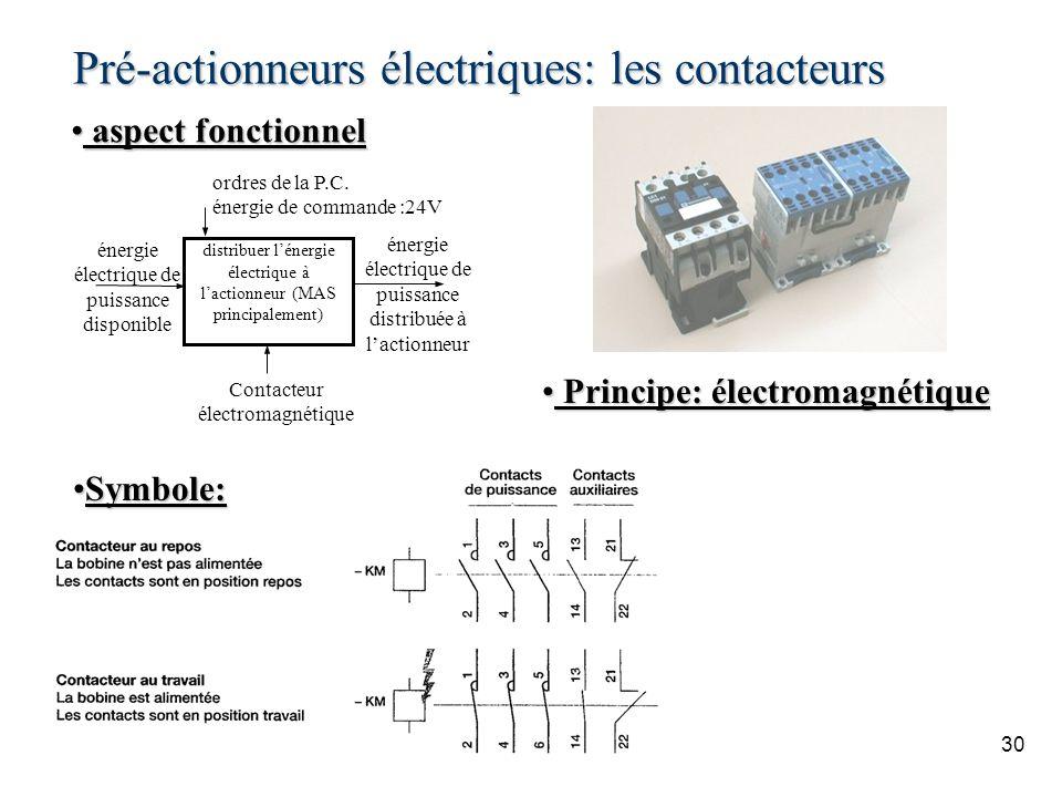 Pré-actionneurs électriques: les contacteurs