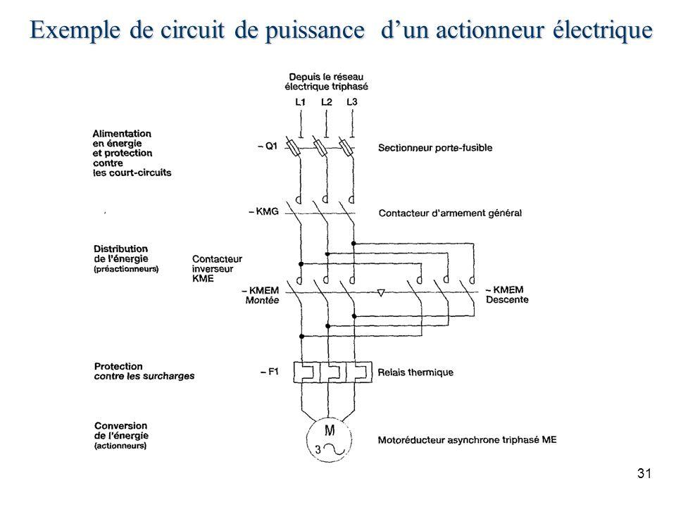 Exemple de circuit de puissance d'un actionneur électrique