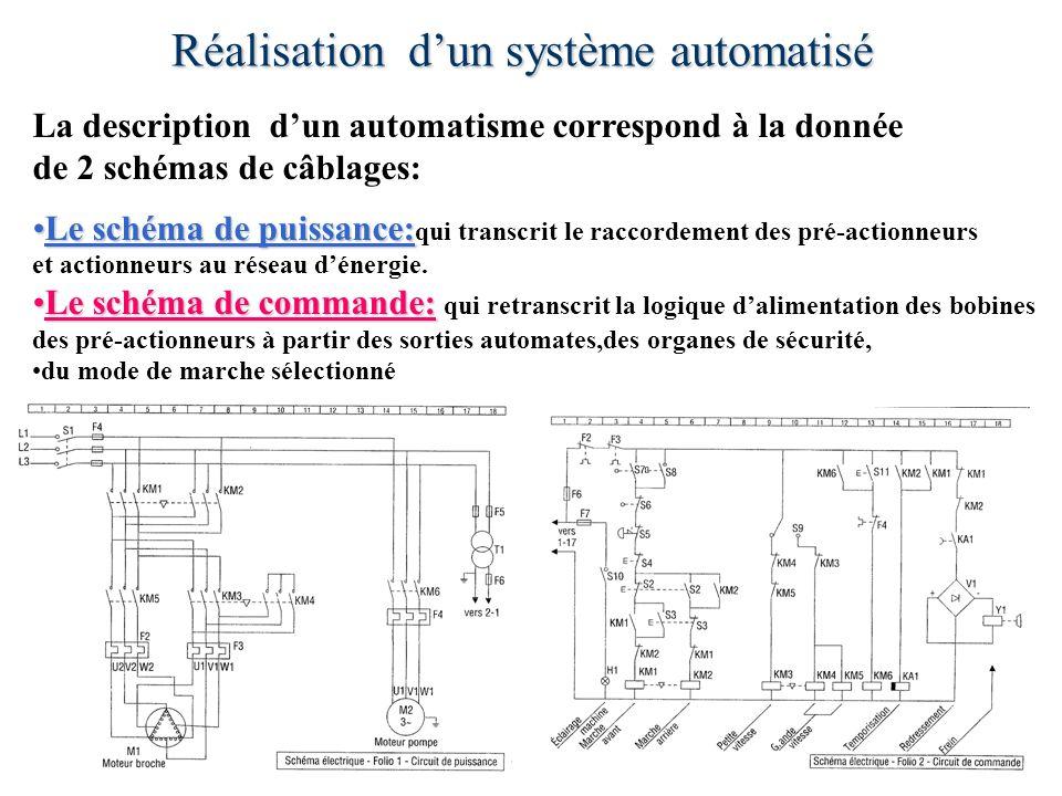 Réalisation d'un système automatisé