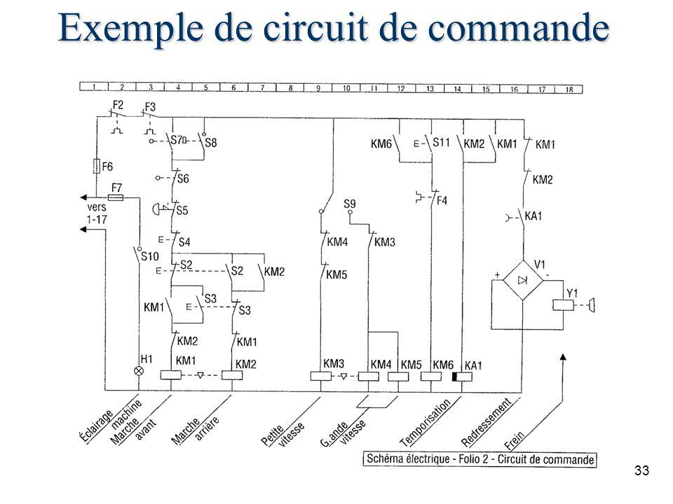 Exemple de circuit de commande