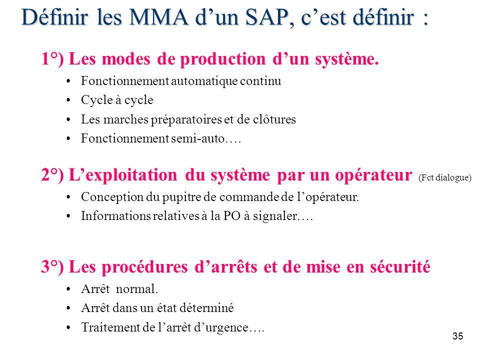 Définir les MMA d'un SAP, c'est définir :