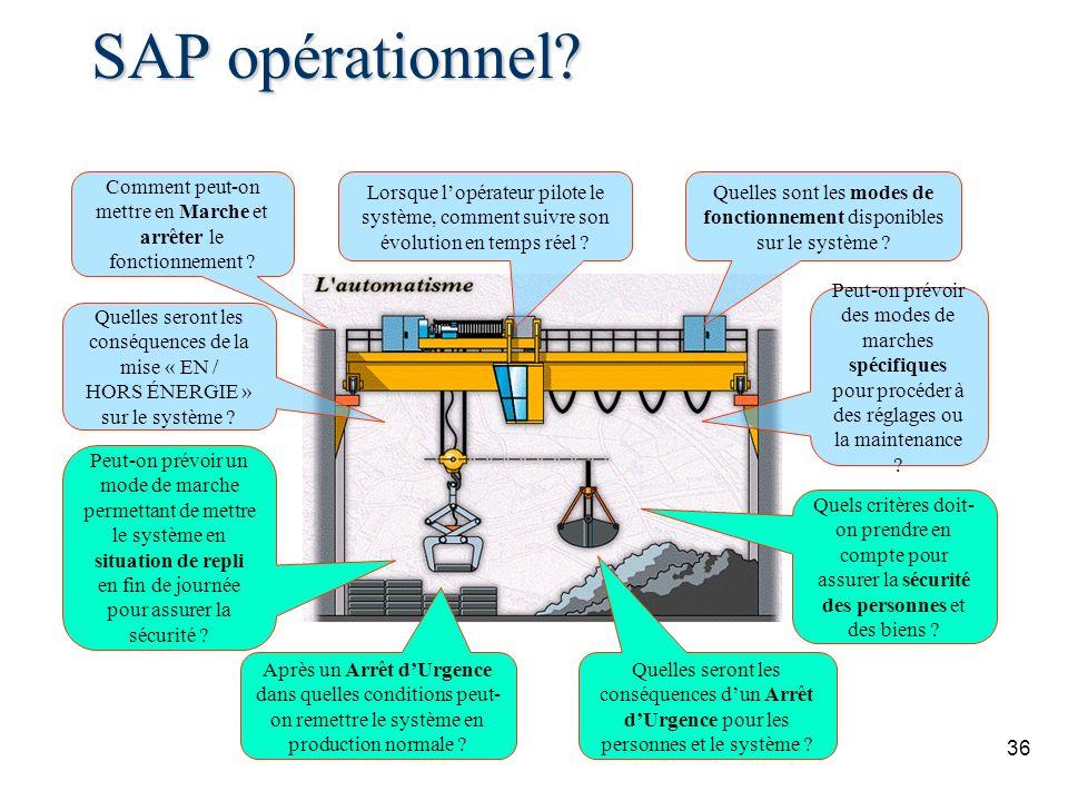 SAP opérationnel Comment peut-on mettre en Marche et arrêter le fonctionnement