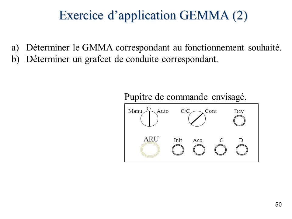 Exercice d'application GEMMA (2)
