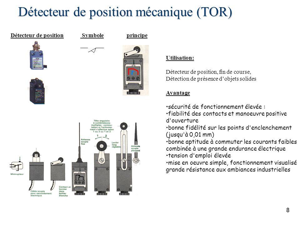 Détecteur de position mécanique (TOR)
