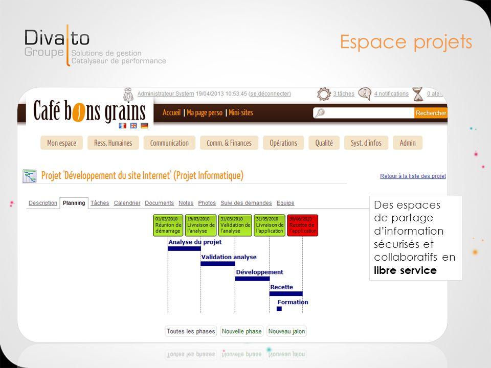 Espace projets Des espaces de partage d'information sécurisés et collaboratifs en libre service. Montrer l'espace projet :