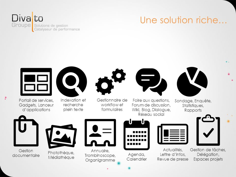 Une solution riche… Portail de services, Gadgets, Lanceur d'applications. Indexation et recherche.