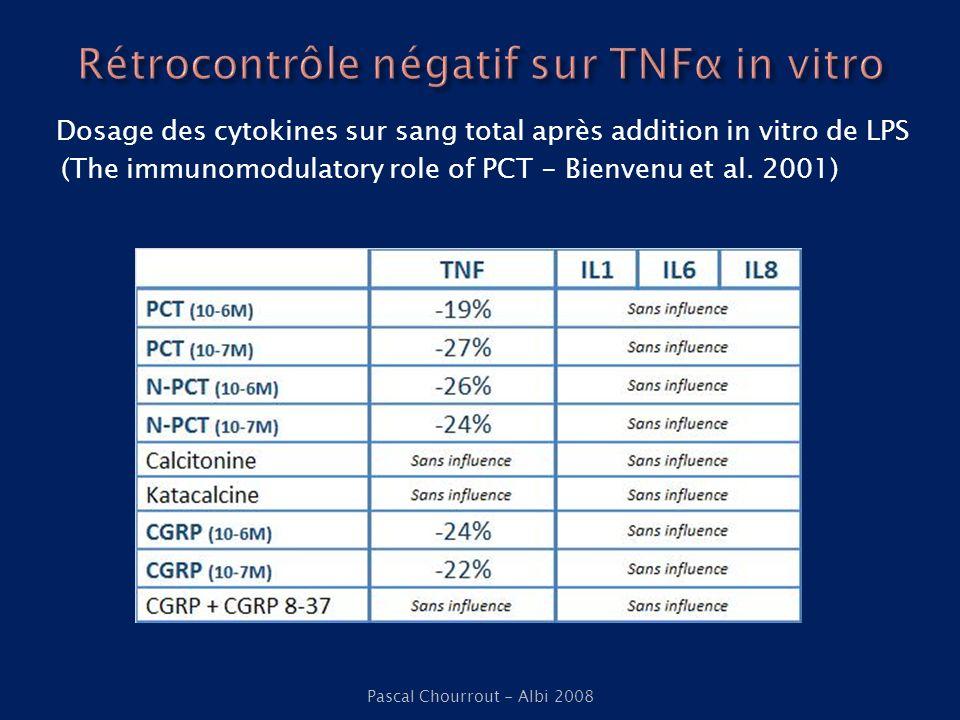 Rétrocontrôle négatif sur TNFα in vitro