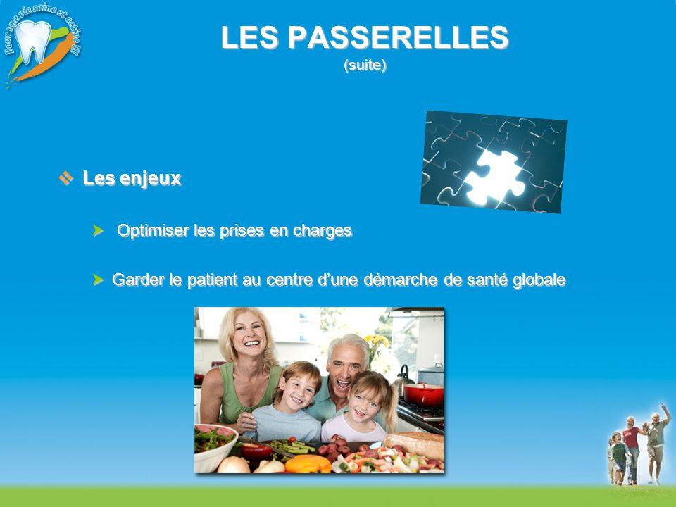 LES PASSERELLES (suite)