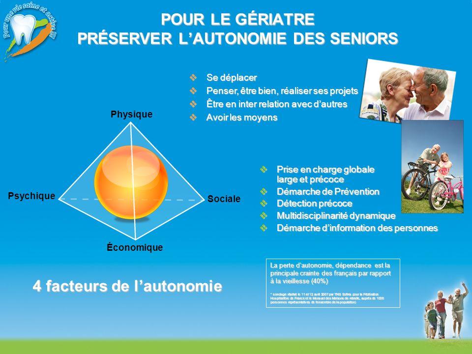 POUR LE GÉRIATRE PRÉSERVER L'AUTONOMIE DES SENIORS
