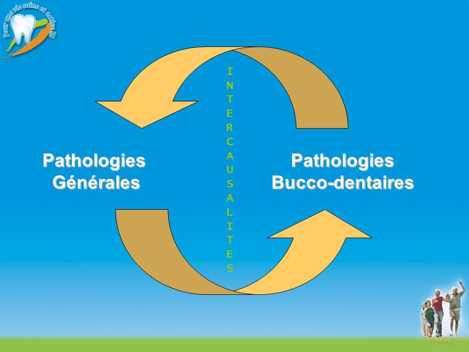 Pathologies Générales Pathologies Bucco-dentaires
