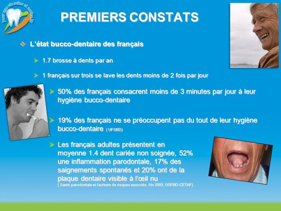 PREMIERS CONSTATS L'état bucco-dentaire des français