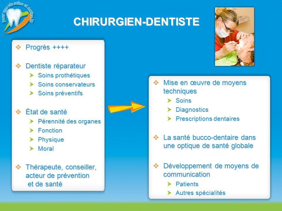 CHIRURGIEN-DENTISTE Progrès ++++ Dentiste réparateur État de santé