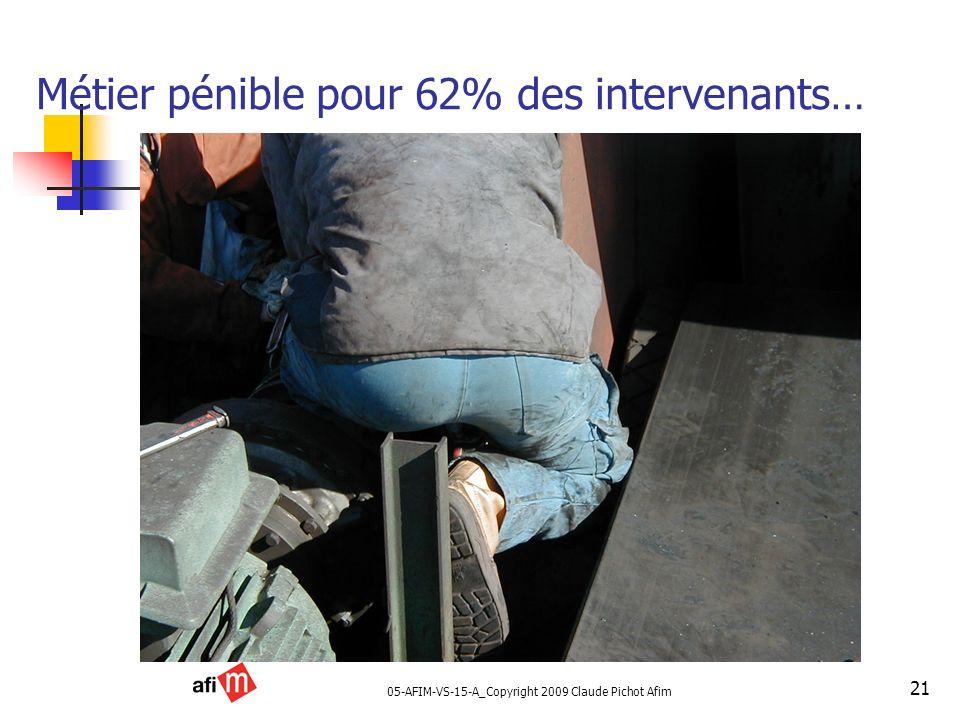 Métier pénible pour 62% des intervenants…