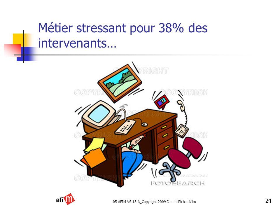 Métier stressant pour 38% des intervenants…