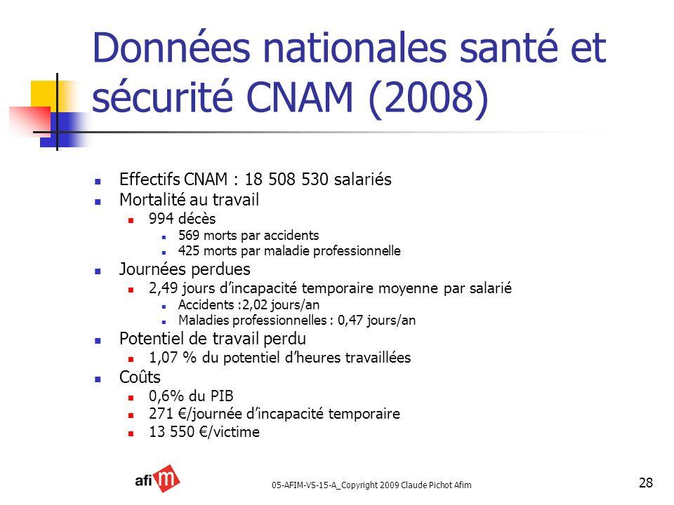 Données nationales santé et sécurité CNAM (2008)