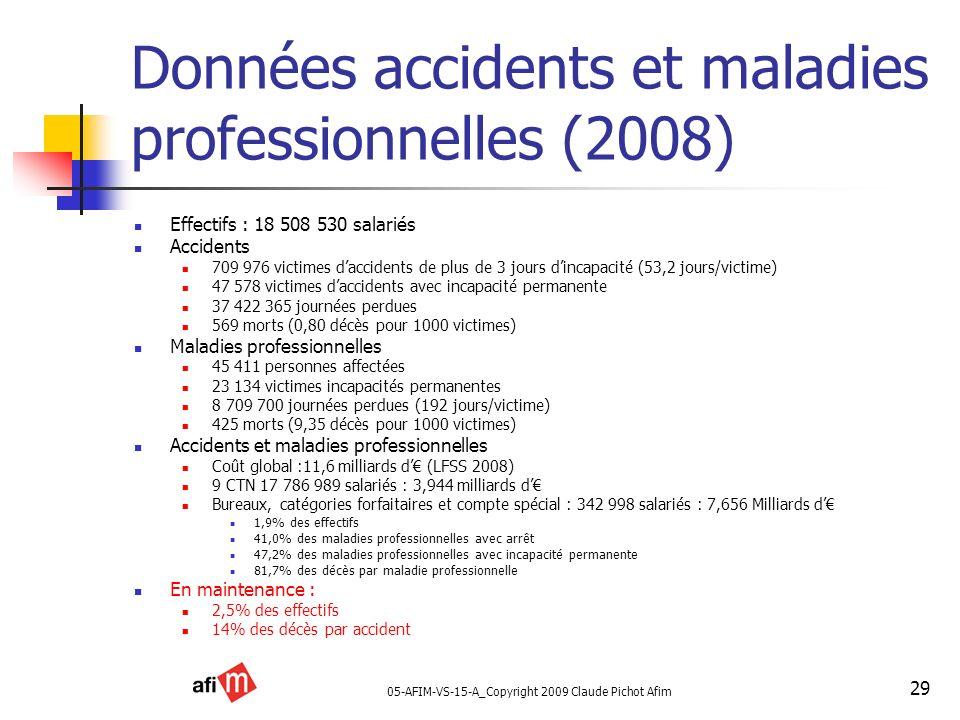 Données accidents et maladies professionnelles (2008)