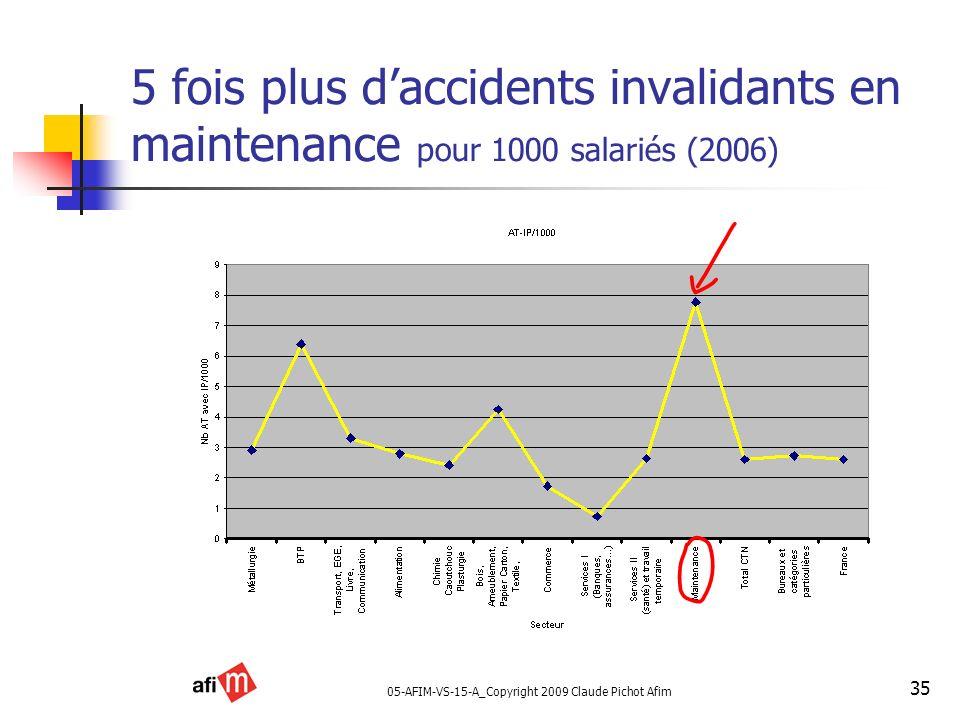 05-AFIM-VS-15-A_Copyright 2009 Claude Pichot Afim