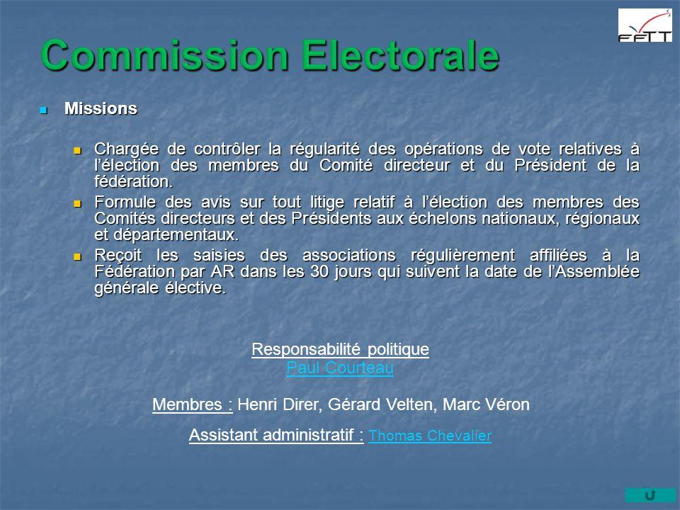 Commission Electorale