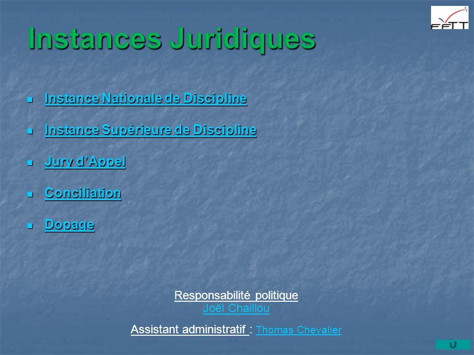 Instances Juridiques Instance Nationale de Discipline