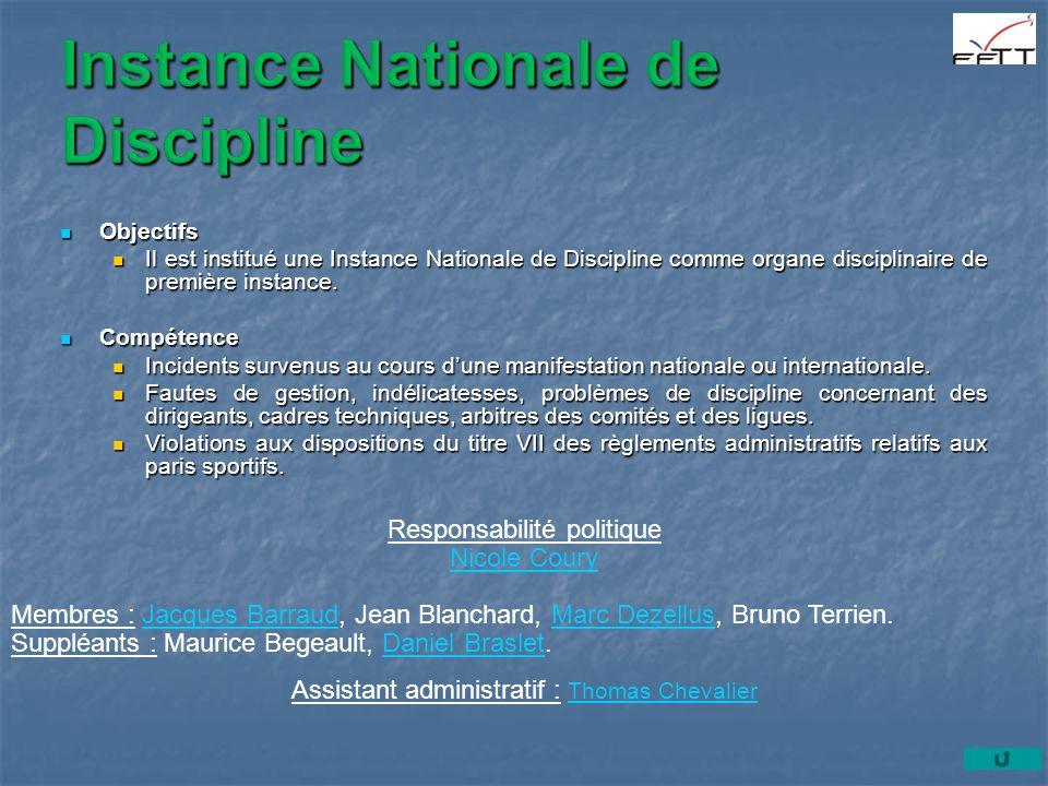 Instance Nationale de Discipline