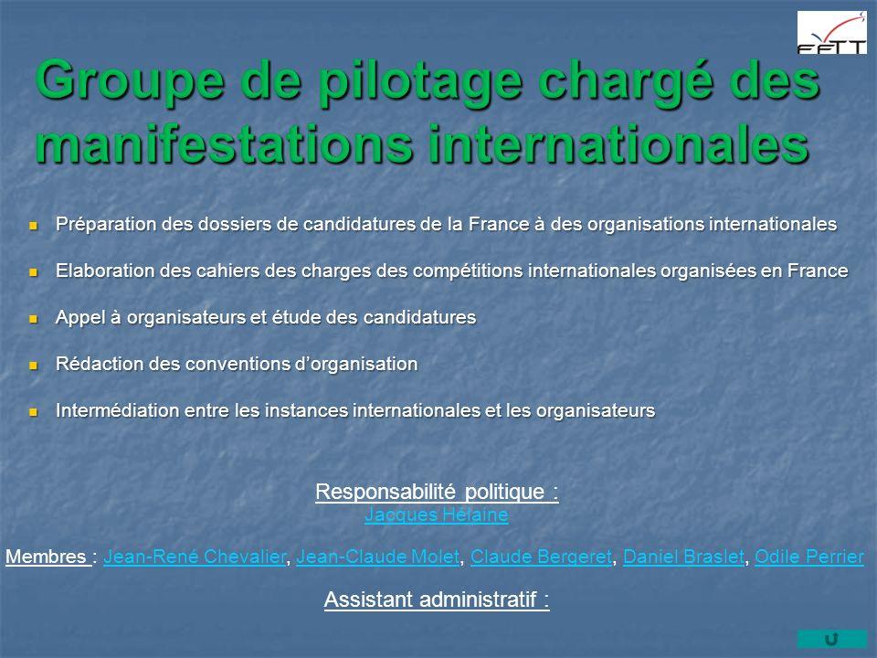 Groupe de pilotage chargé des manifestations internationales