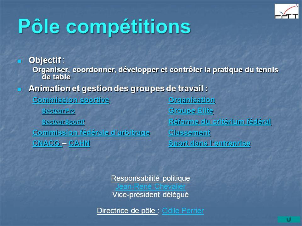 Pôle compétitions Objectif :