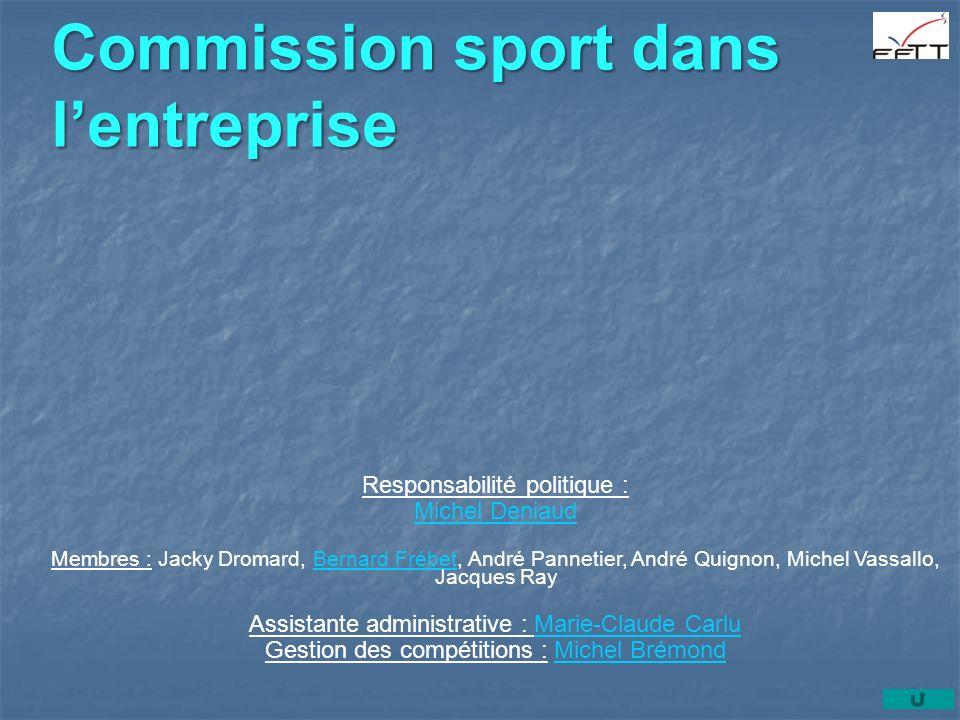 Commission sport dans l'entreprise