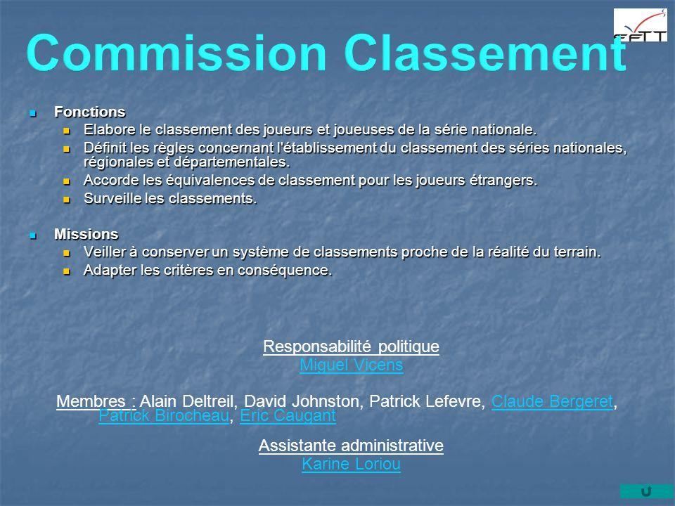 Commission Classement