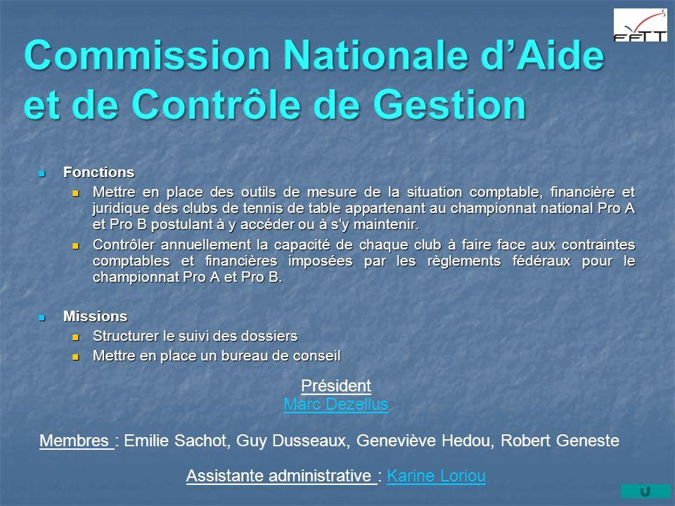 Commission Nationale d'Aide et de Contrôle de Gestion