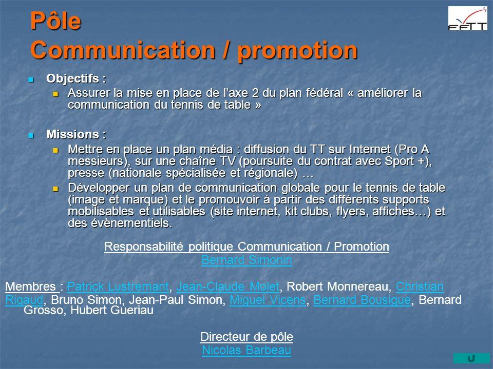 Responsabilité politique Communication / Promotion