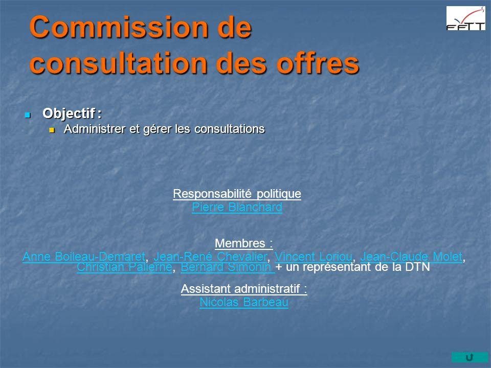 Commission de consultation des offres