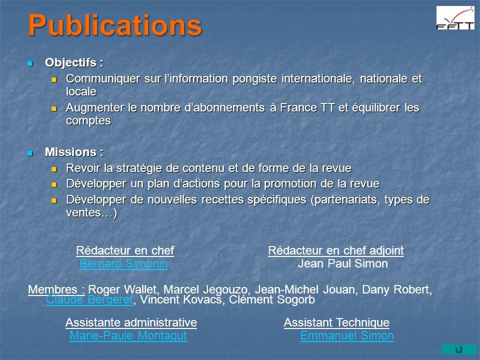 Publications Objectifs :