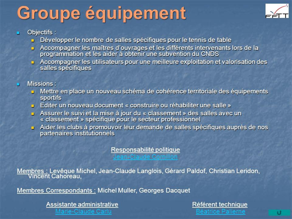 Groupe équipement Objectifs :