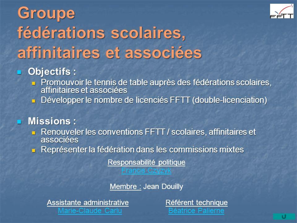 Groupe fédérations scolaires, affinitaires et associées
