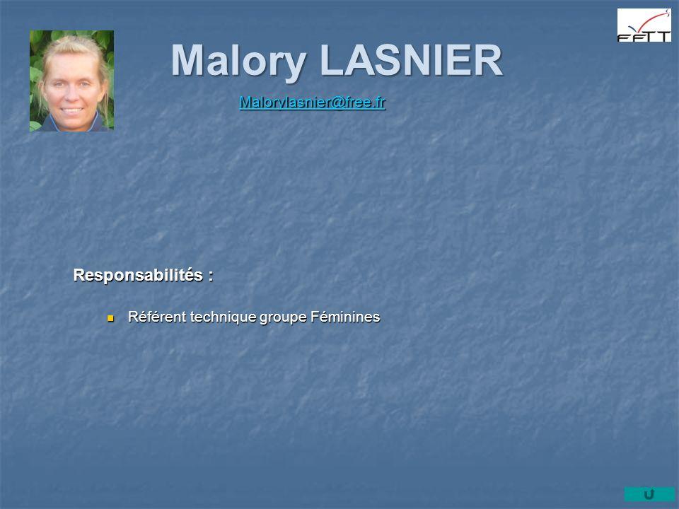 Malory LASNIER Responsabilités : Malorylasnier@free.fr