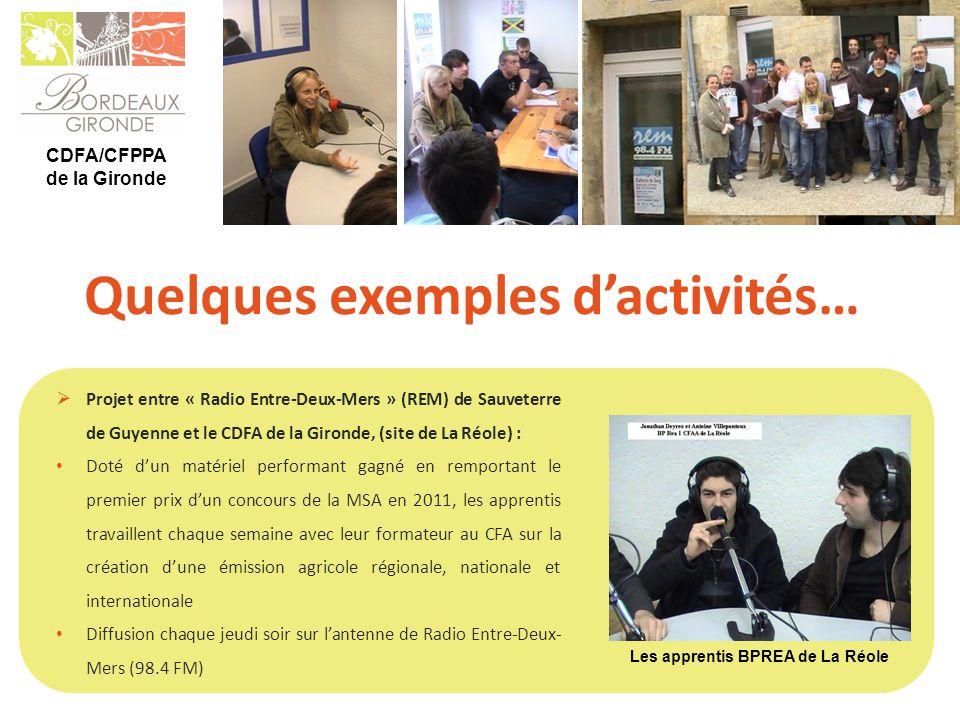 Quelques exemples d'activités… Les apprentis BPREA de La Réole