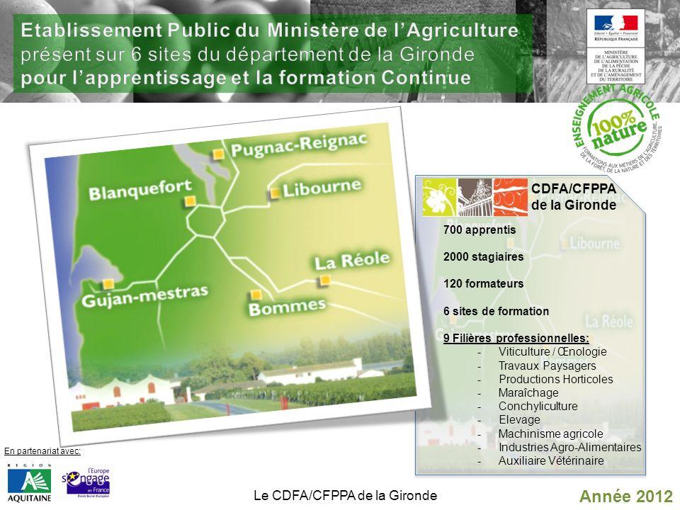 Le CDFA/CFPPA de la Gironde