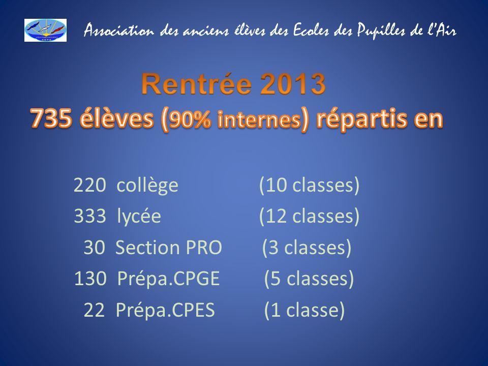 735 élèves (90% internes) répartis en