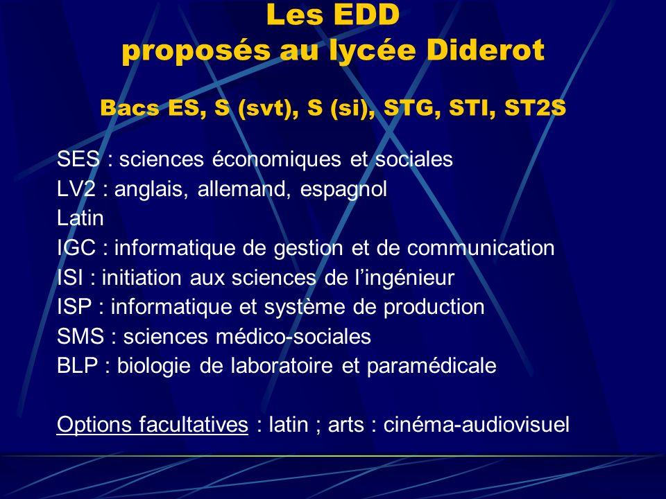 Les EDD proposés au lycée Diderot Bacs ES, S (svt), S (si), STG, STI, ST2S