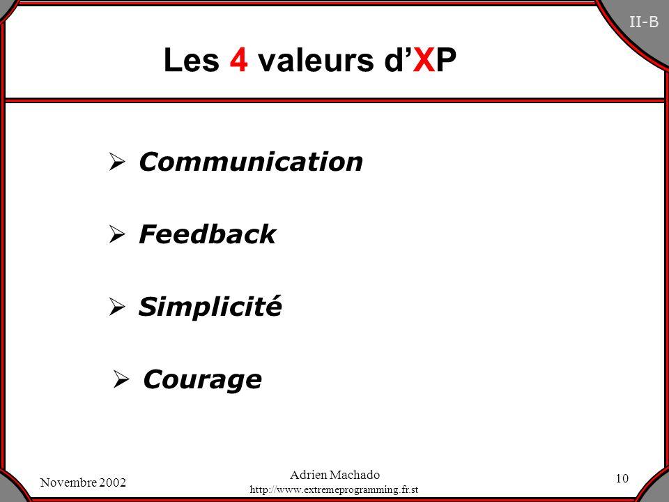 Les 4 valeurs d'XP Communication Feedback Simplicité Courage II-B